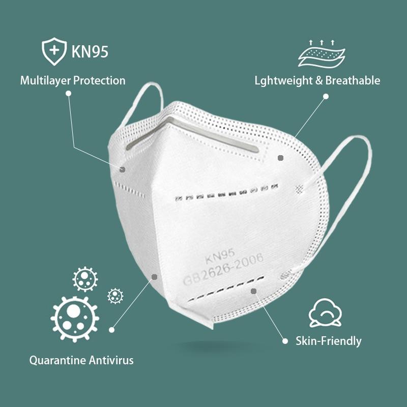 Reusable Protective Face Masks 5 pcs Set